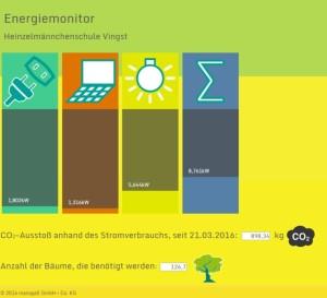 Bild Link zum Energiemonitor